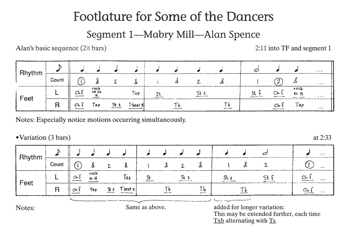 Ruth Pershing developed footlature—a dance equivalent to music tablature—for some of the dances that are featured in Talking Feet.