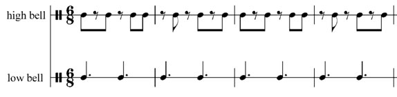 Bell Patterns for Kpegisu