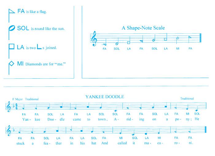 Shape Note Singing Lesson Smithsonian Folkways
